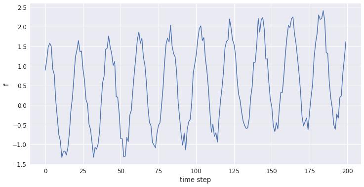 Using Tensorflow for time series modelling and forecasting   Eduardo